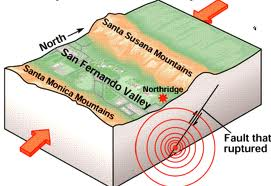 Learn more about earthquakes for kids