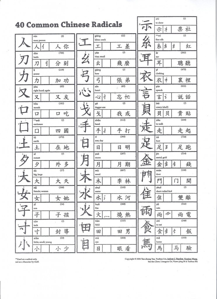teach how to write chinese characters