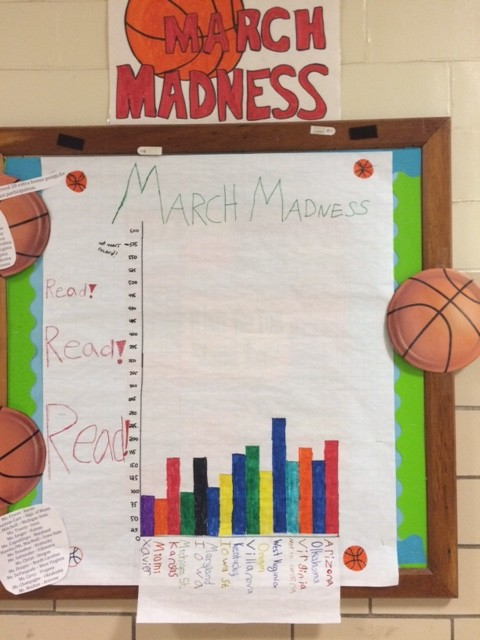 March Madness School Reading Competition