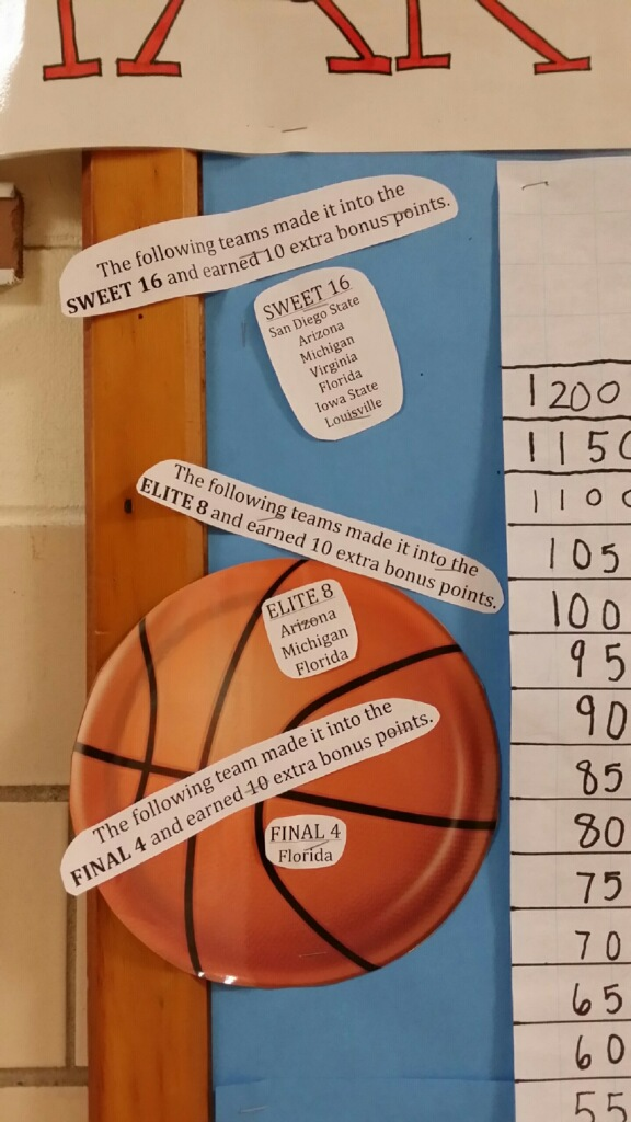 March Madness reading contest for elementary school