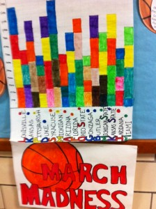 march madness reading competition scoreboard