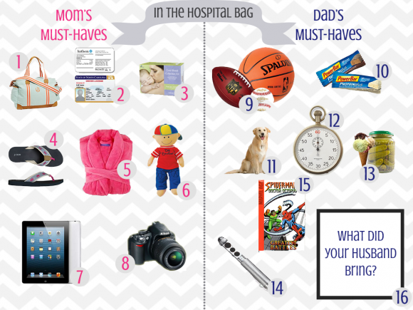 what to pack in hospital bag,