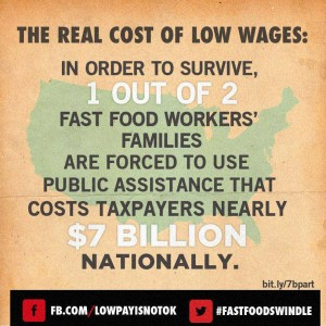 food stamps and minimum wage