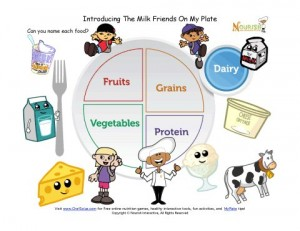 My Plate Dairy free printable for kids