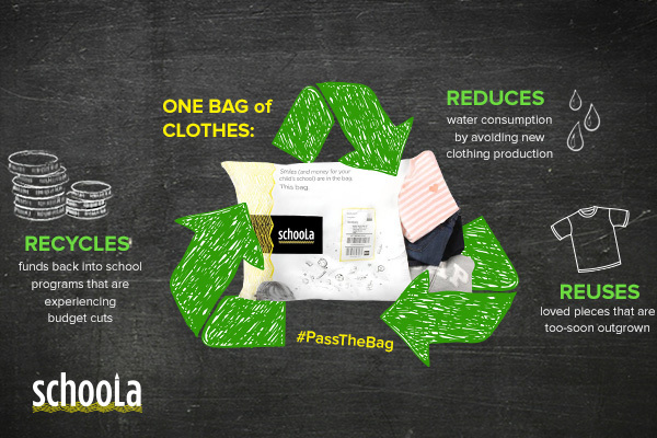 Schoola #PasstheBag recycling challenge