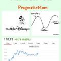 Stock Market Basics for Kids