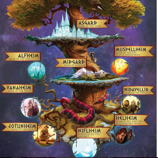 9 norse worlds Magnus Chase