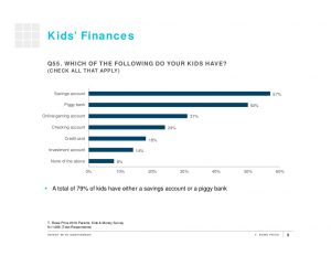 T. Rowe Price's 2016 Parents, Kids & Money Survey