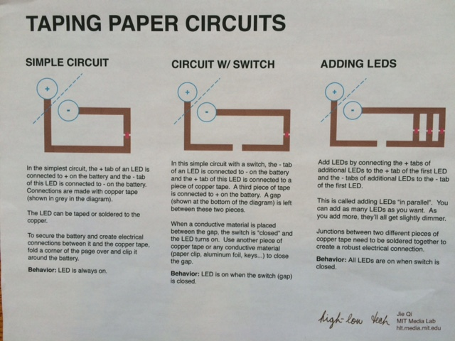 making a paper circuit