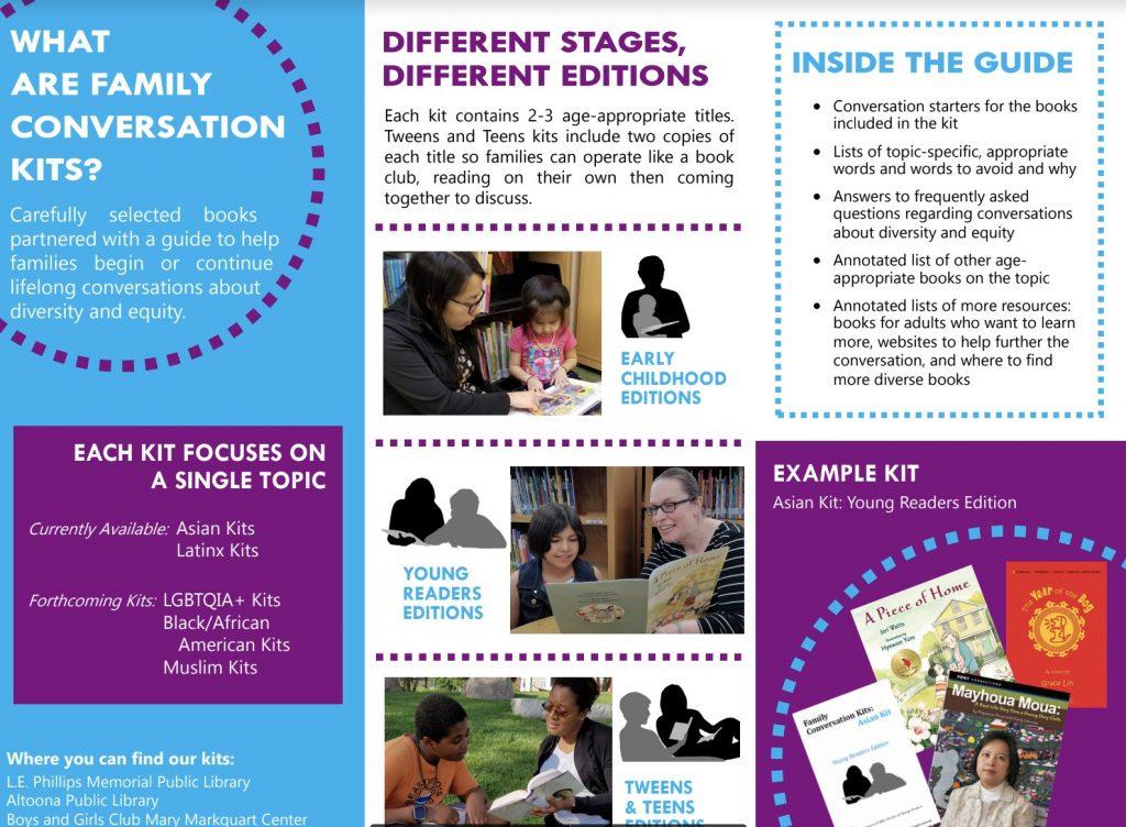 Family Conversation Kits