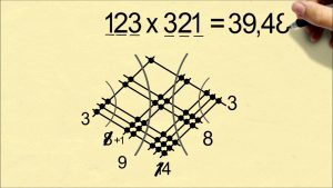 Multiplication trick using lines