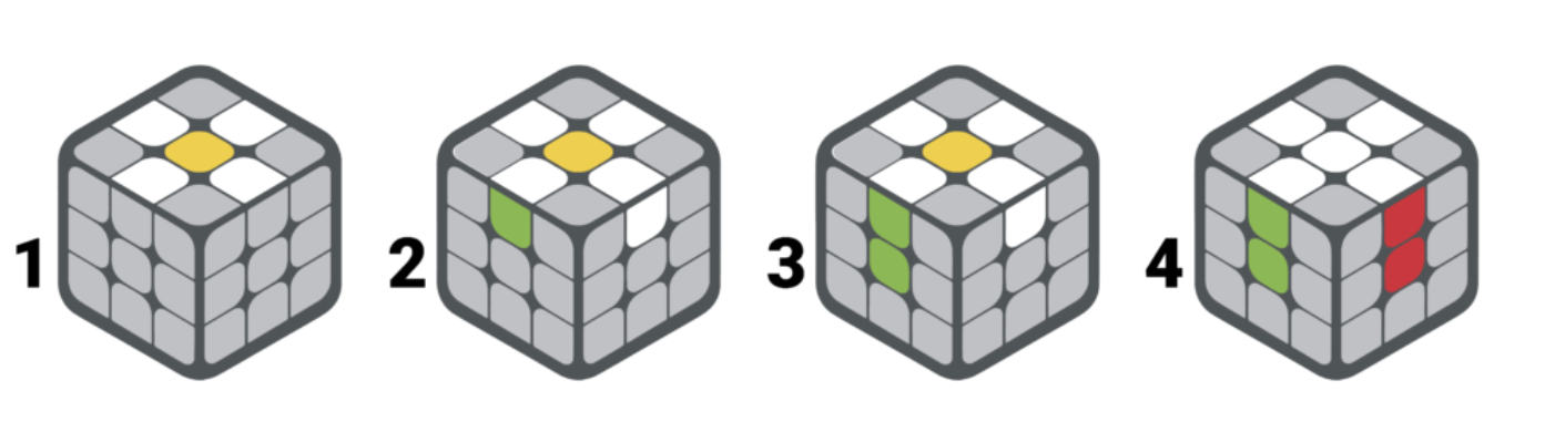 How To Solve Rubix Cube