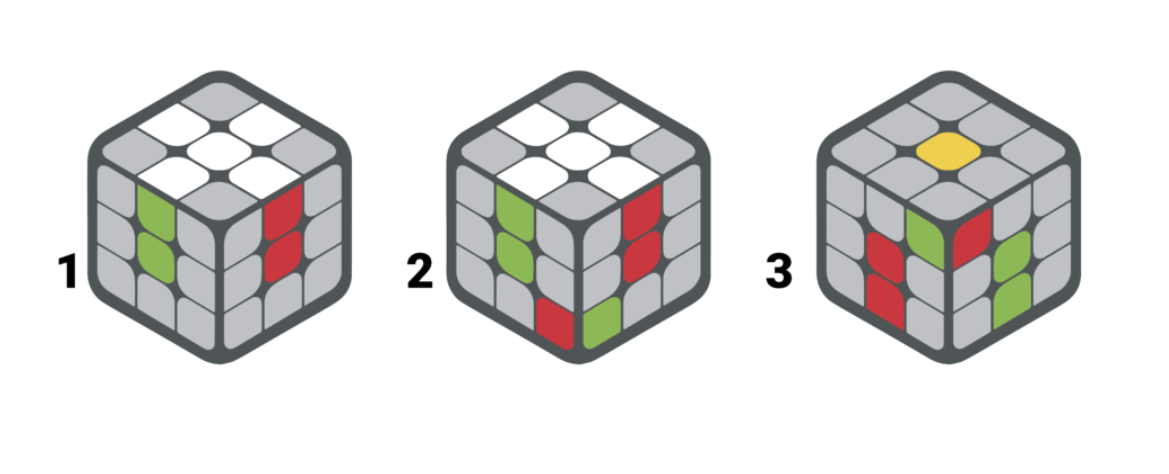 Kids learn to solve Rubix Cube STEAM activity app